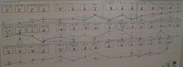 Artist's Road narrative lines map - full book